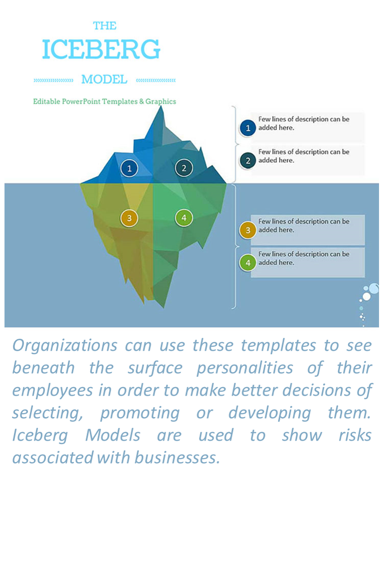 Iceberg model 2 template and business editable powerpoint templates iceberg model toneelgroepblik Gallery