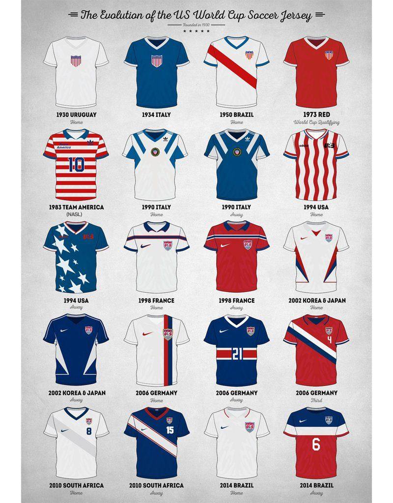 59c5def0b6e The Evolution Of The Us World Cup Soccer Jersey - Art Print in 2019 ...