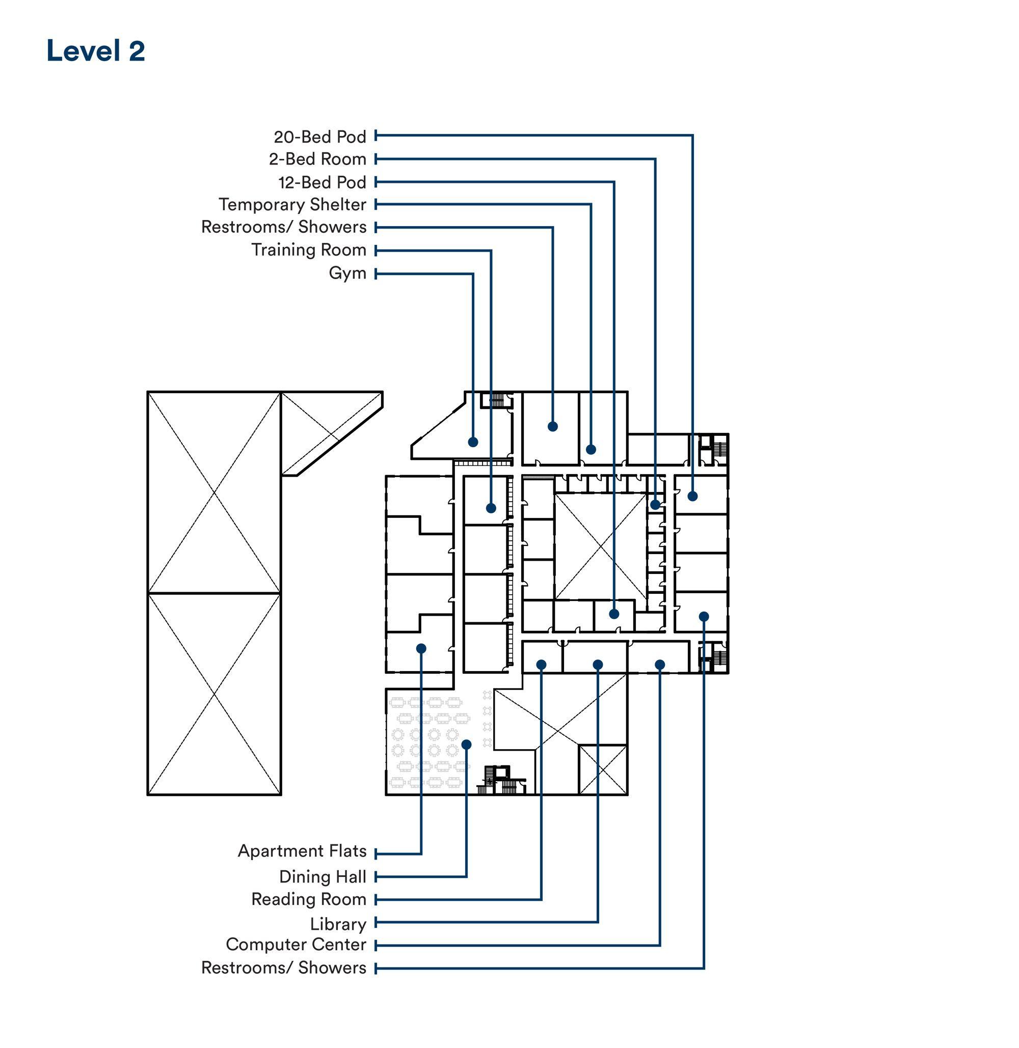 ReHabit Homeless housing, Architecture plan, Habits