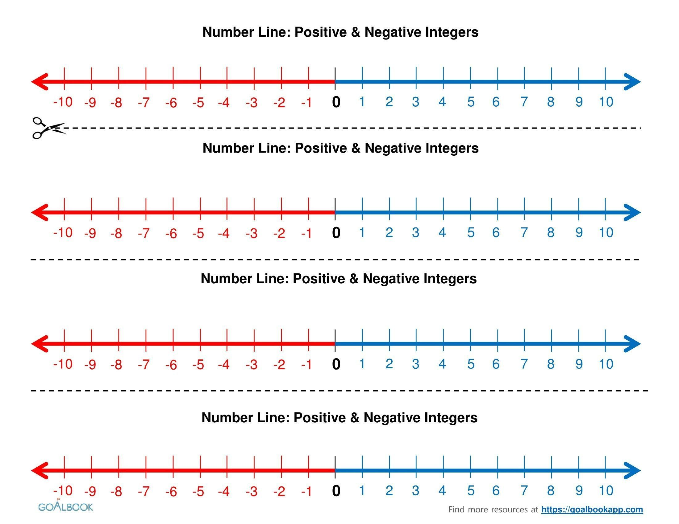 Number Line With Positive And Negative Numbers