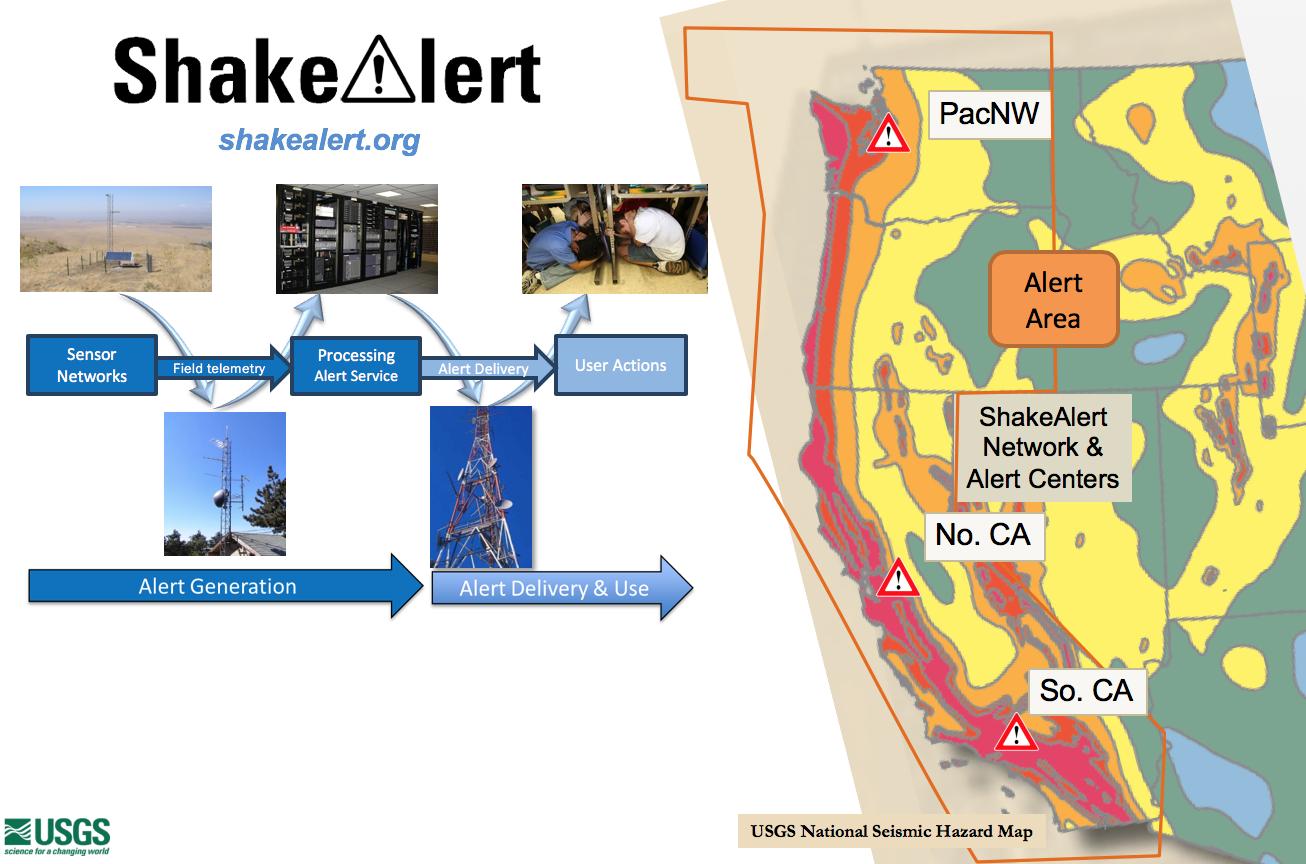 ShakeAlert fails to send earthquake warning for big SoCal