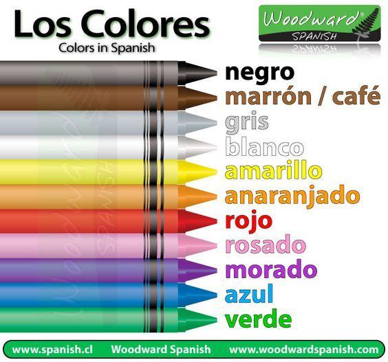 les couleurs espagnol pinterest les couleurs espagnol et couleurs. Black Bedroom Furniture Sets. Home Design Ideas