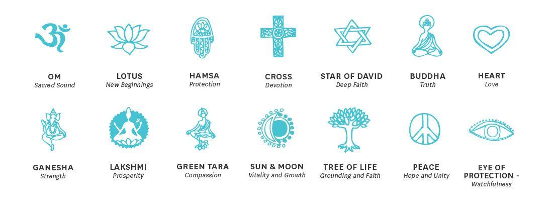 Spiritual Symbol Chart Yoga Symbols And Their Meanings Sacred Symbols Spiritual Symbols Spiritual Yoga Symbols