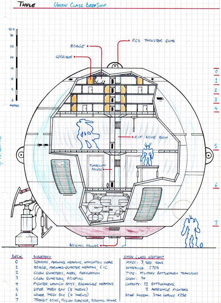 Union-class DropShip cutaway | Battletech | Spaceship interior