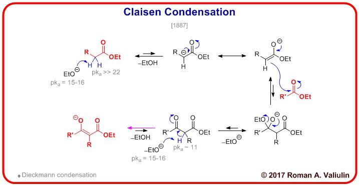 Photo of [9] Claisen Condensation 1887