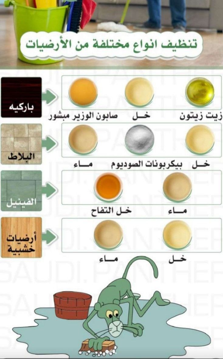 Pin By Rida Titwan On Rrrr Diy Home Cleaning House Cleaning Checklist Cleaning Hacks