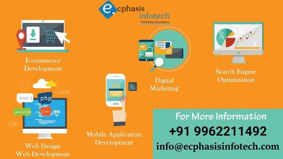 Web Designing Company In Chennai Web Development Ecommerce Website Development Website Development Company