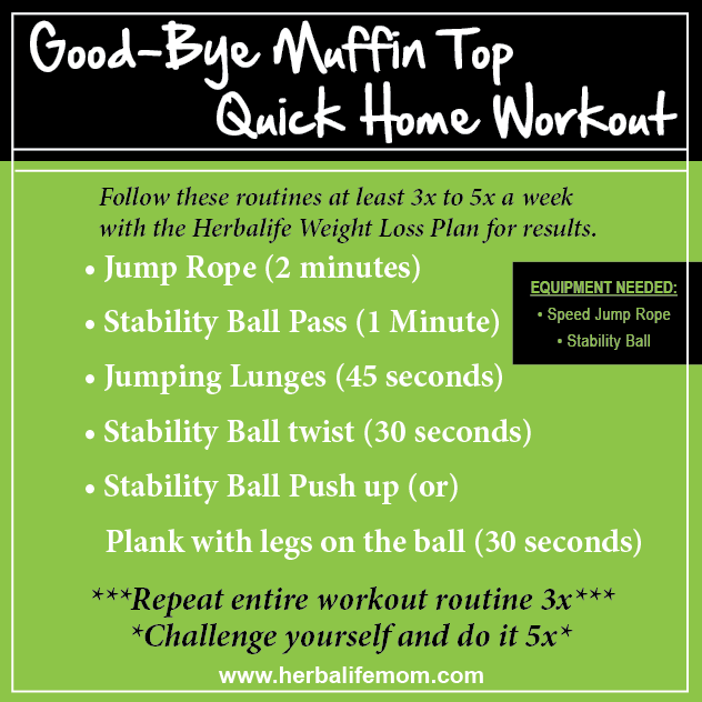 fat burning heart rate scale