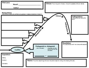 Plot diagram graphic organizer resources for idaho teachers plot diagram graphic organizer resources for idaho teachers ccuart Gallery
