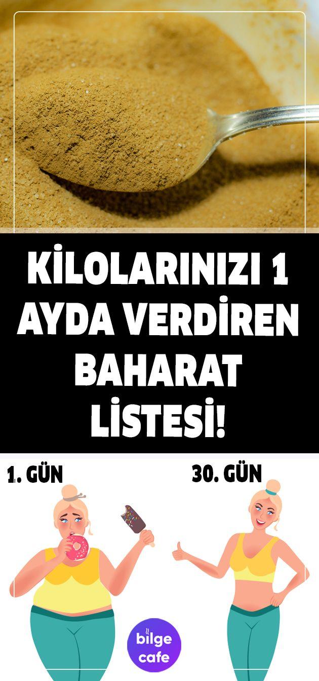 1 Ayda 30 Kilo Verdiren Baharat Listesi