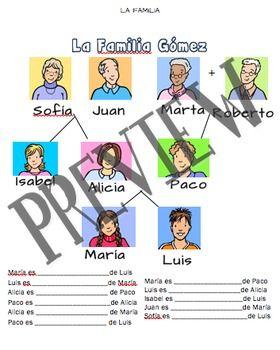 La Familia Notes Worksheet Spanish Classroom Activities Class