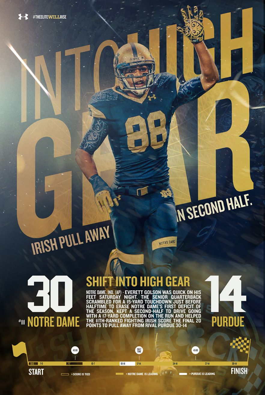2014 nd win posters on behance sports pinterest poster sports graphic design et sports. Black Bedroom Furniture Sets. Home Design Ideas