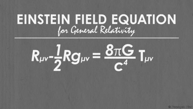The Most Beautiful Equation Is Einstein S Field Equation General Relativity Physics And Mathematics Einstein