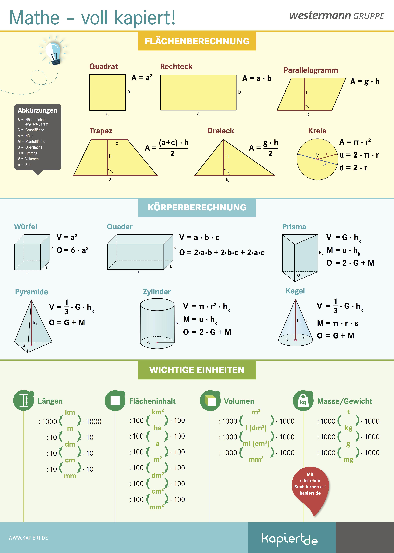 Flachenberechnung Und Wichtige Einheiten Nachhilfe Mathe Mathe Mathe Tricks