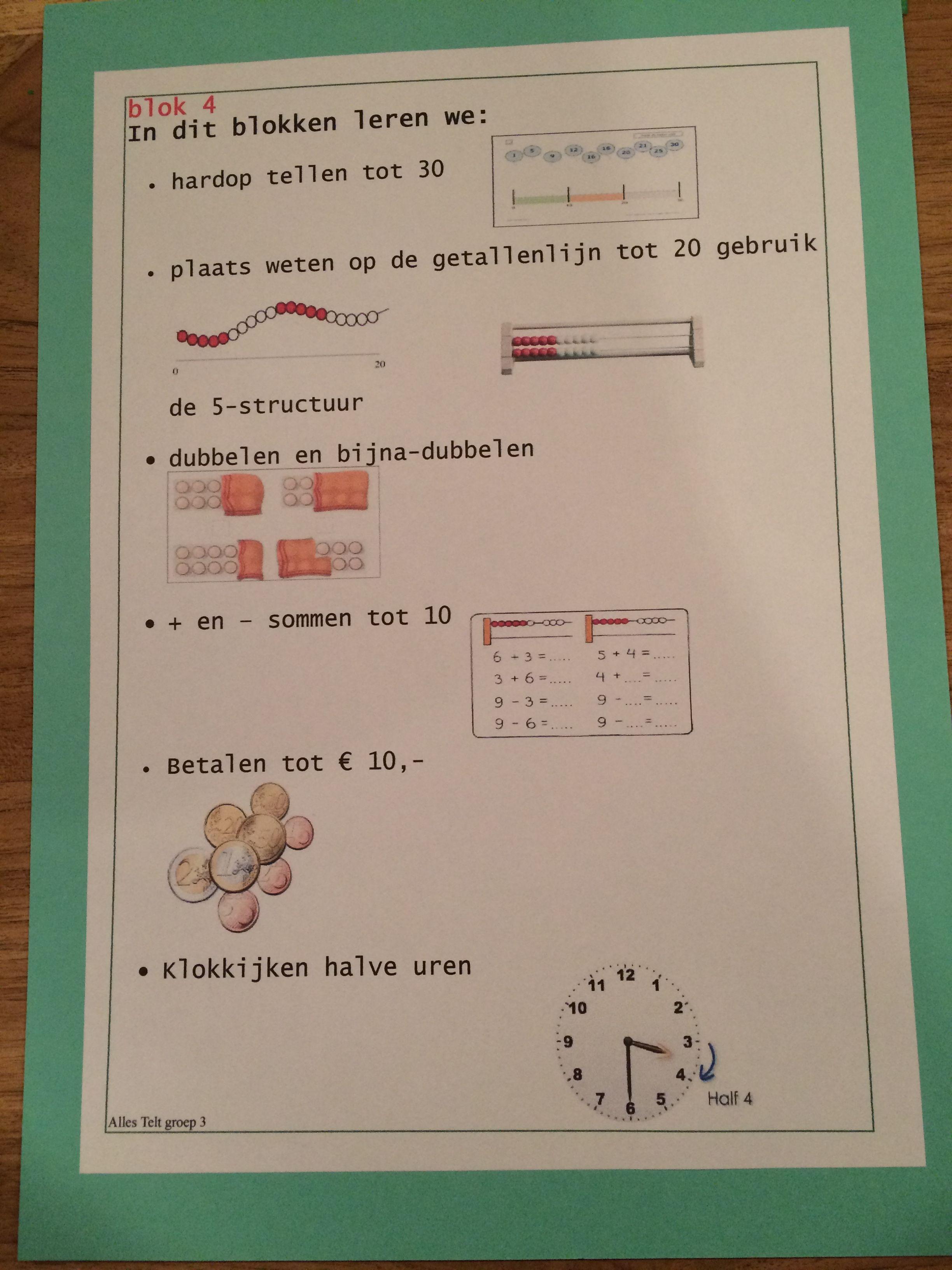 Onwijs Blok 4, Alles Telt nieuwste versie, groep 3, doelenkaart per blok EX-76