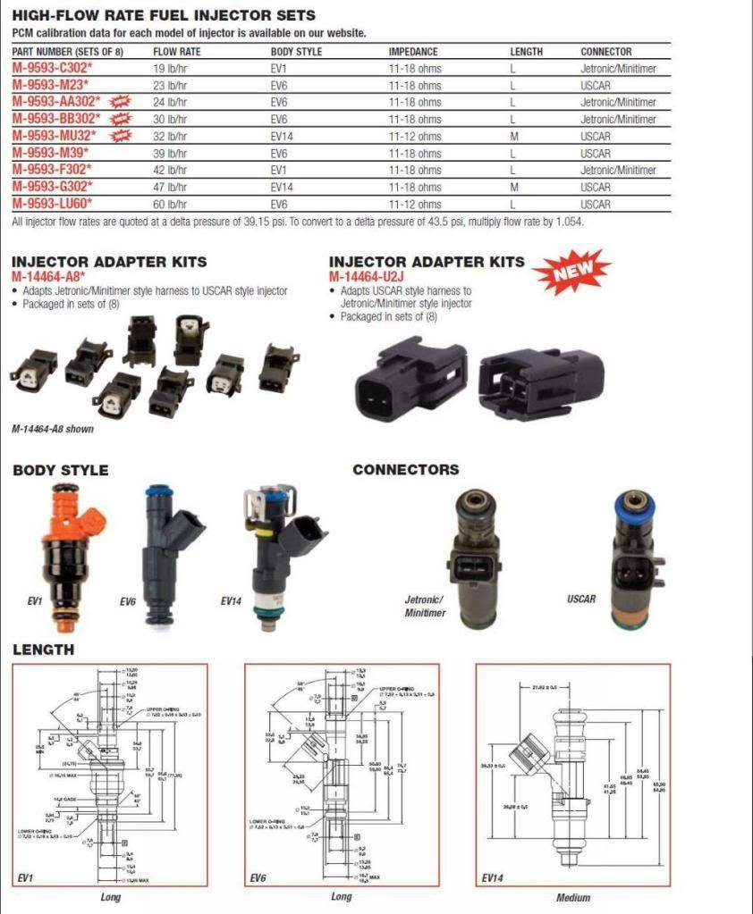 Jeep Xj Fuel Injector Wiring Harness