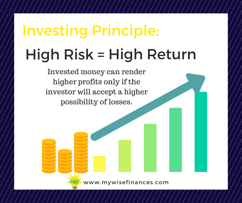 Risk Is Absolutely Fundamental To Investing To Earn Higher