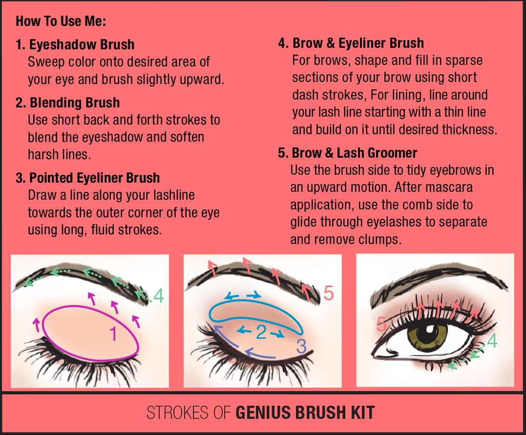 Learn To Create Showstopping Eyes Like A Pro With Your #lab2 'strokes