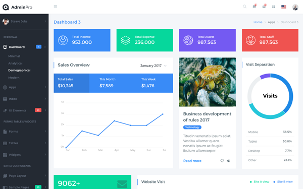 Adminpro Bootstrap 4 Dashboard Template Dashboard
