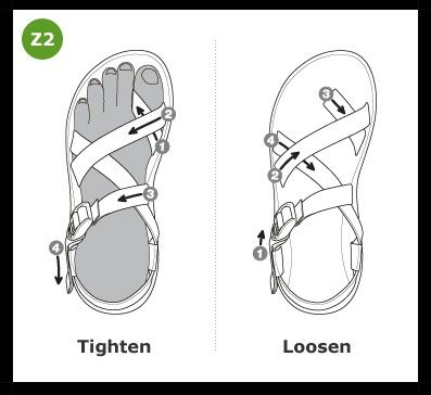 How To Adjust Chacos Haha Who Knew You Could Do Something More Effective Than Tugging On Straps Until Something Useful Happens Chacos Me Too Shoes Cute Shoes