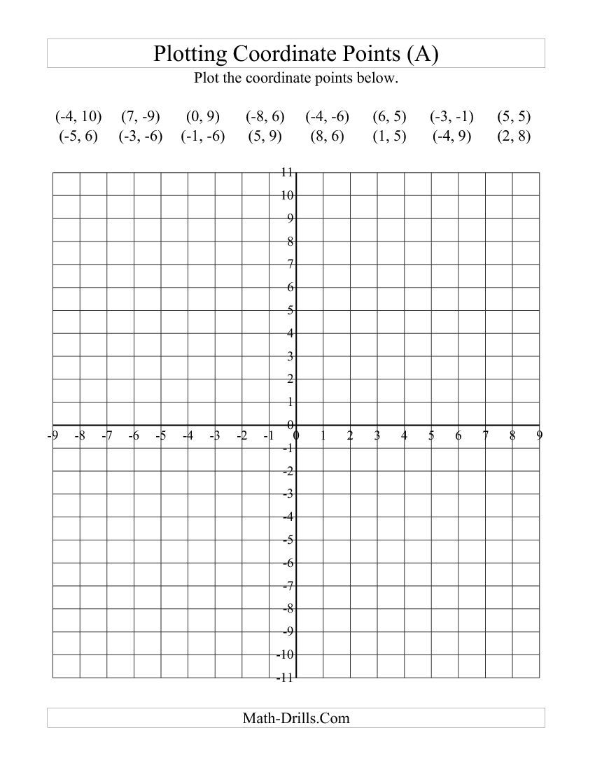 worksheet Plotting Points On A Graph Worksheet plotting coordinate points a math worksheet freemath 8th grade freemath