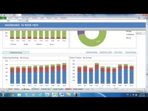 Seven Strategies For Awesome Excel Dashboards - YouTube