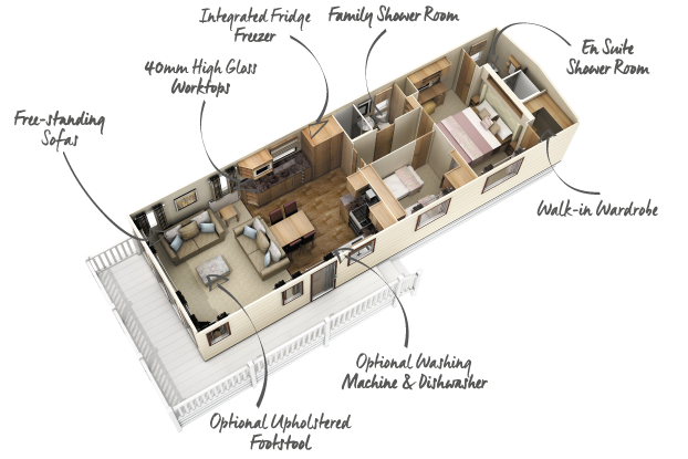 Holiday Home Builders Floor Plans: ABI Holiday Homes