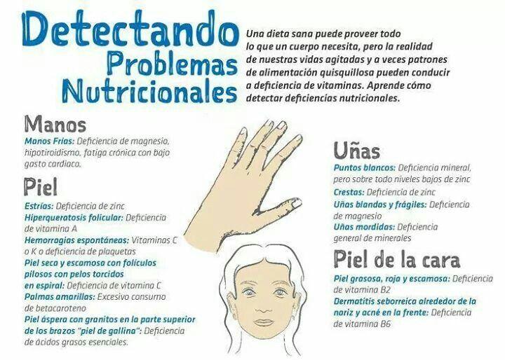 Problemas de piel y nutrición | Salud, Remedios & Consejos de ...