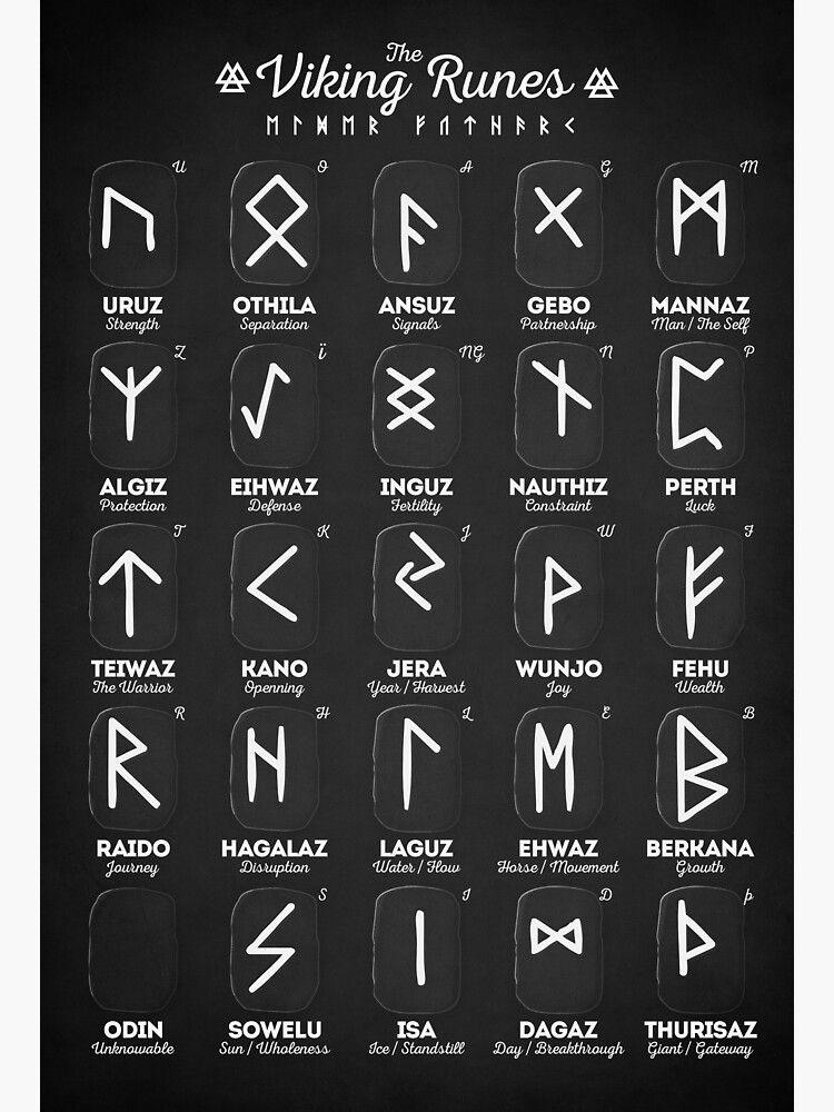 'Viking Runes' Sticker by innasoyturk