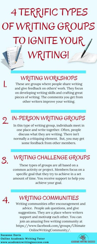 types of online writing