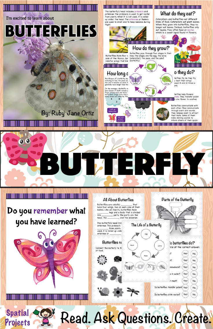 All About Butterflies Nonfiction Unit | Learning Resources