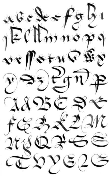 Caligrafía Gótica Más Lettering Pinterest Caligrafía