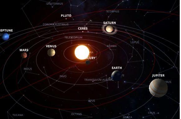 Güneş Sistemini Keşfet | ilgincsiteler.com