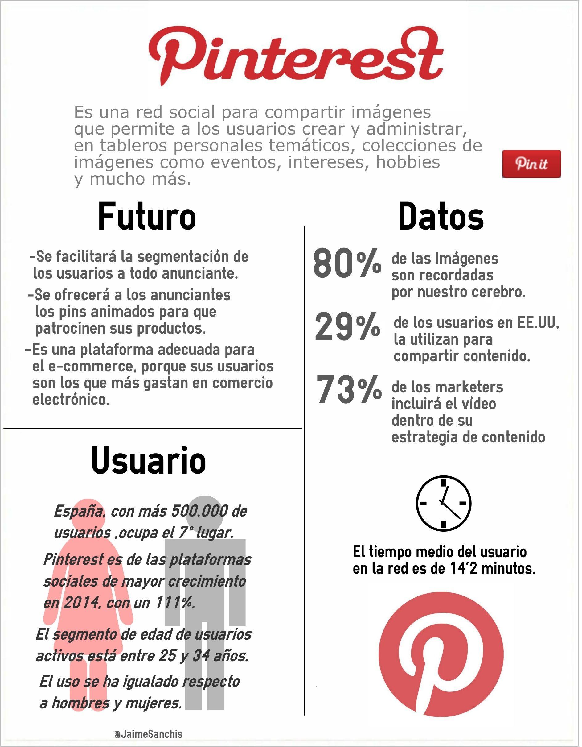 Infografía sobre Pinterest. #Pinterest #Community