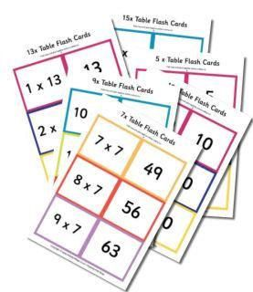 Légend image with regard to printable multiplication flash cards double sided