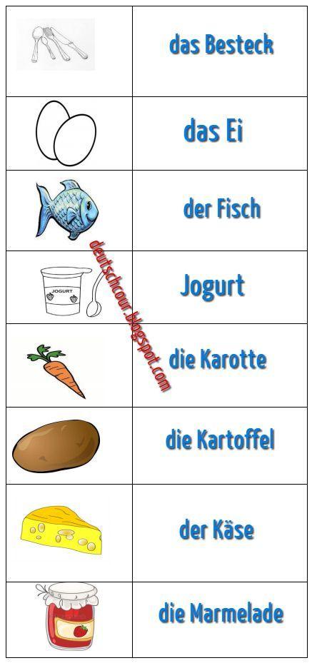 Deutsch lernen: Wortschatz zum Thema Essen und Trinken   Niemiecki ...