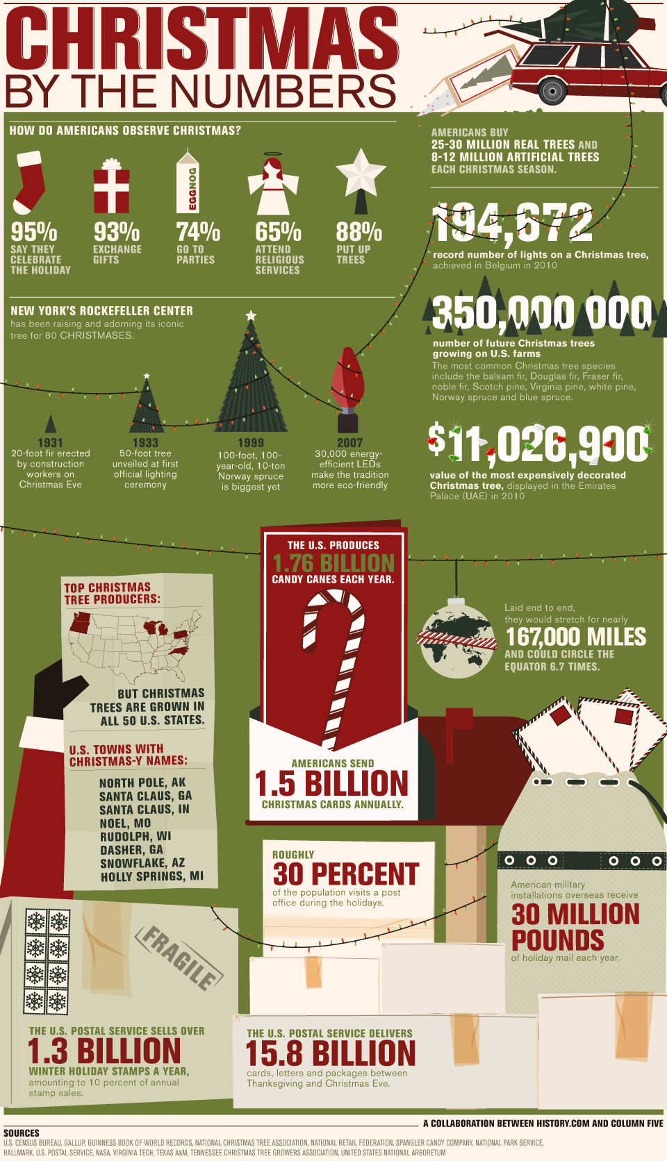 christmas by the numbers christmas fun facts merry christmas christmas history christmas trivia