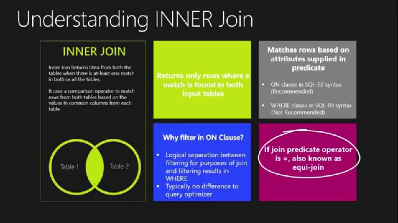 Understanding sql server inner joins sql server developer understanding sql server inner joins baditri Images