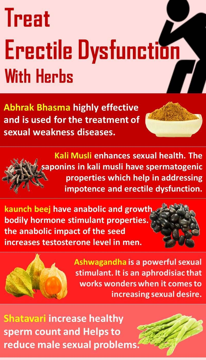 Check out the best natural male enhancement pills that can help you get rock solid erections without side effects of prescription drugs