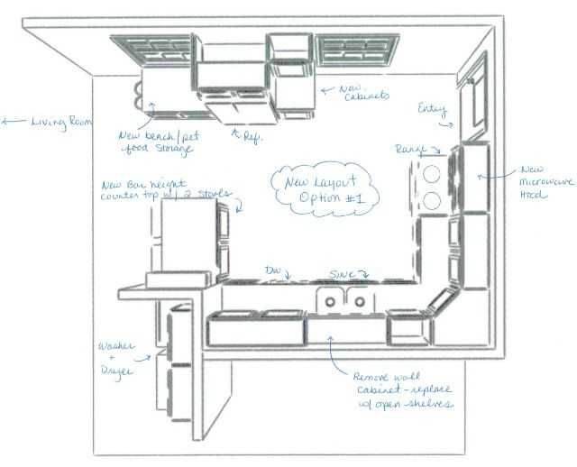 How To Lay Out A Kitchen Floor Plan: Small Restaurant Kitchen Layout