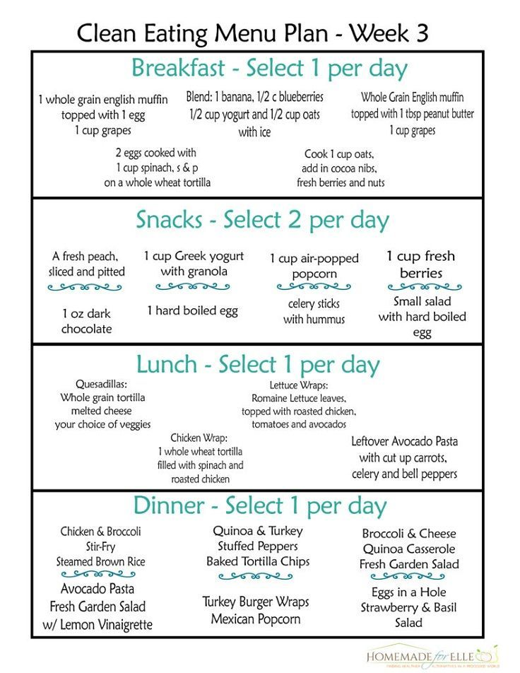 Best eating plans to lose weight fast photo 4
