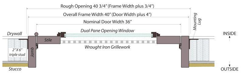 How to measure a steel entry door donatello doors with