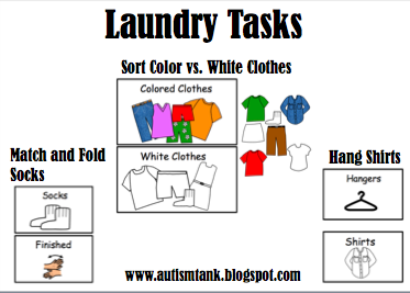 life skills laundry task ideas life skills pinterest life skills laundry and autism. Black Bedroom Furniture Sets. Home Design Ideas