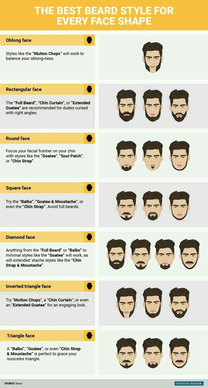 Beard Style And Face Shape Idea From The Web Beard Styles Best