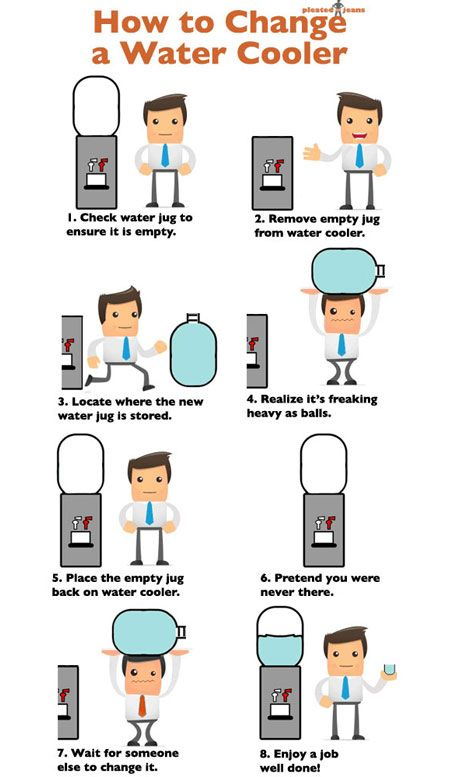 How To Properly Change The Water Cooler At Work.