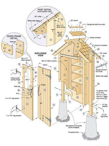 Mini Garden Shed #Woodworking Plan #outdoor | Garden tool ...