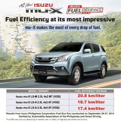 2015 Isuzu MU-X | Auto Search Philippines | isuzu MU X ...