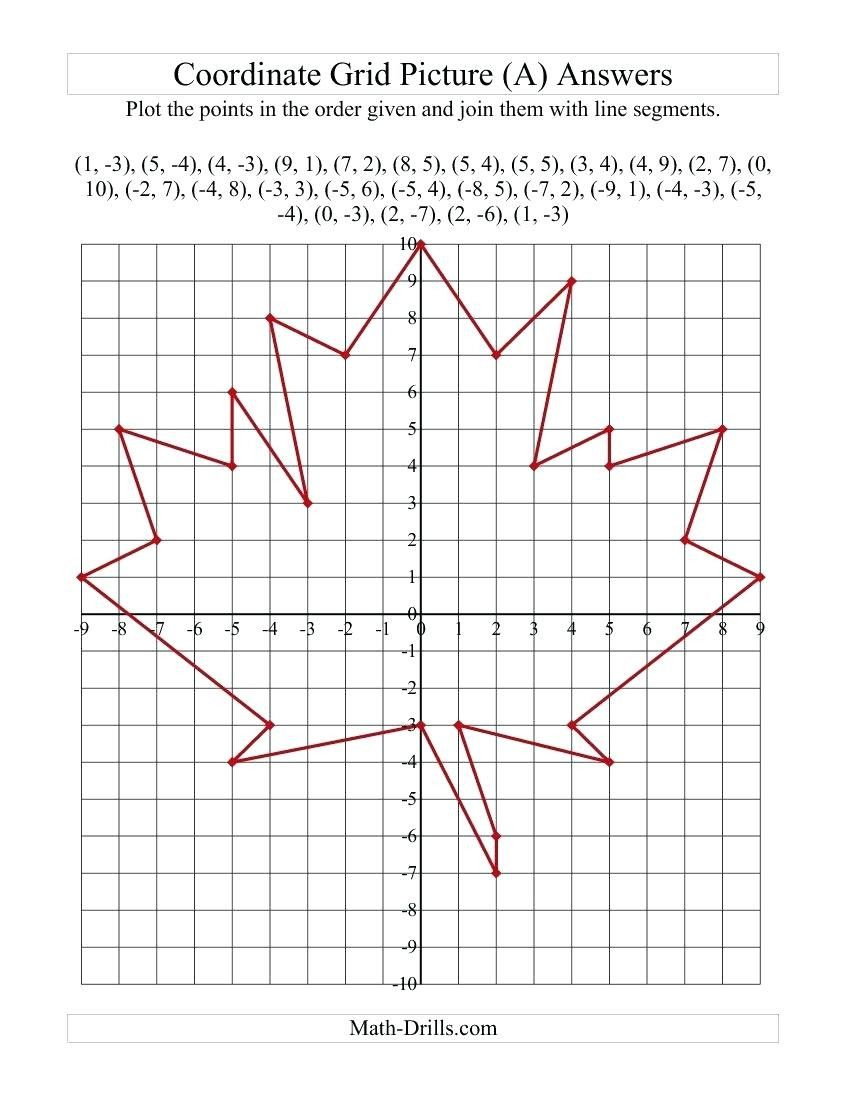 small resolution of Coordinate Plane Worksheet 5th Grade in 2020   Coordinate plane worksheets