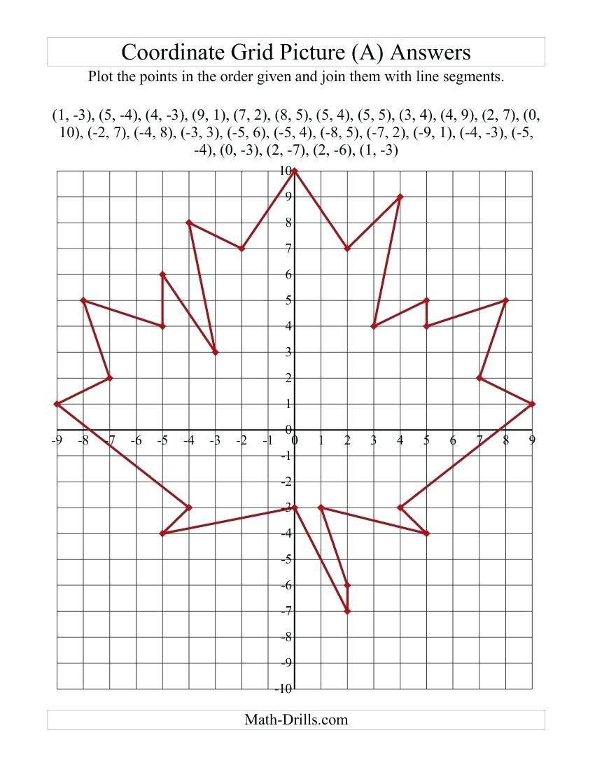 Coordinate Plane Worksheet 5th Grade in 2020   Coordinate plane worksheets [ 1100 x 850 Pixel ]