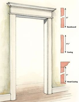 Sieguzi Robin Suggests Interior Trim Style For Doors And